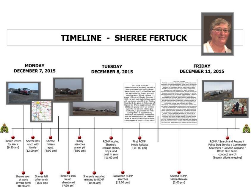 FERTUCK_TIMELINE