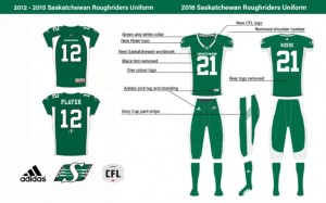 RIDERUNIFORMCHANGES
