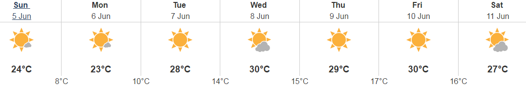 5 day weather june 5