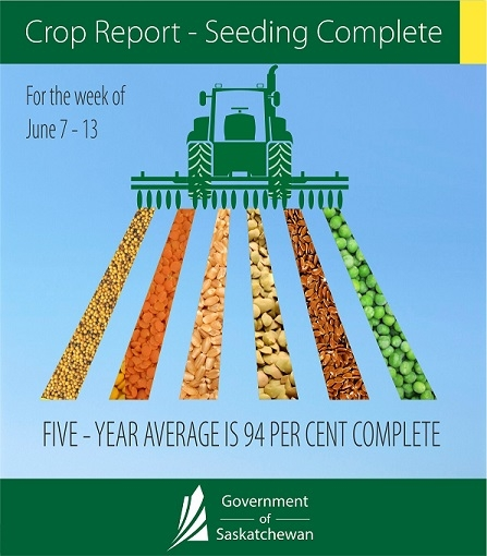Crop Report Infograph for June 7-13
