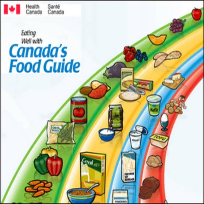 Health food canada online