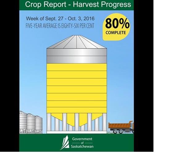 crops Oct 6
